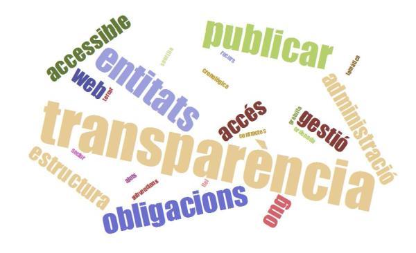 Transparència, entitats, llei, obligacions